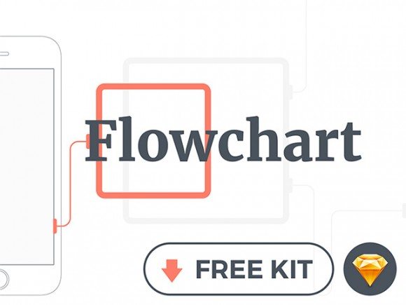 Flowchart: Free mobile wireframe kit for Sketch