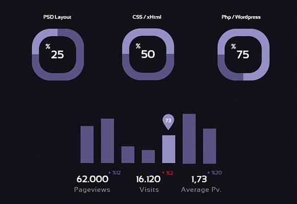 Graphs & Charts PSD