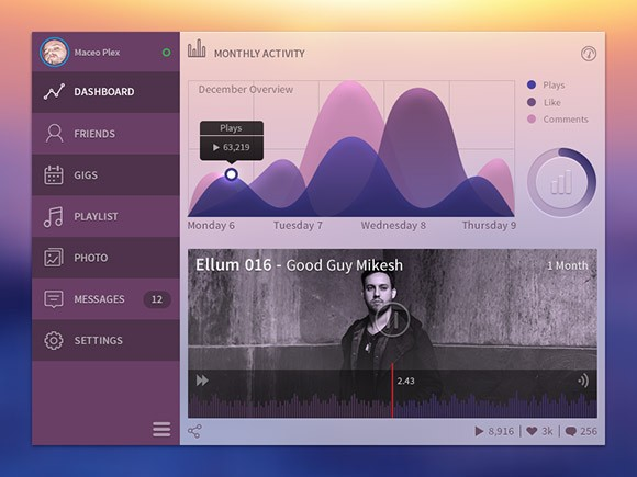 Music dashboard PSD concept