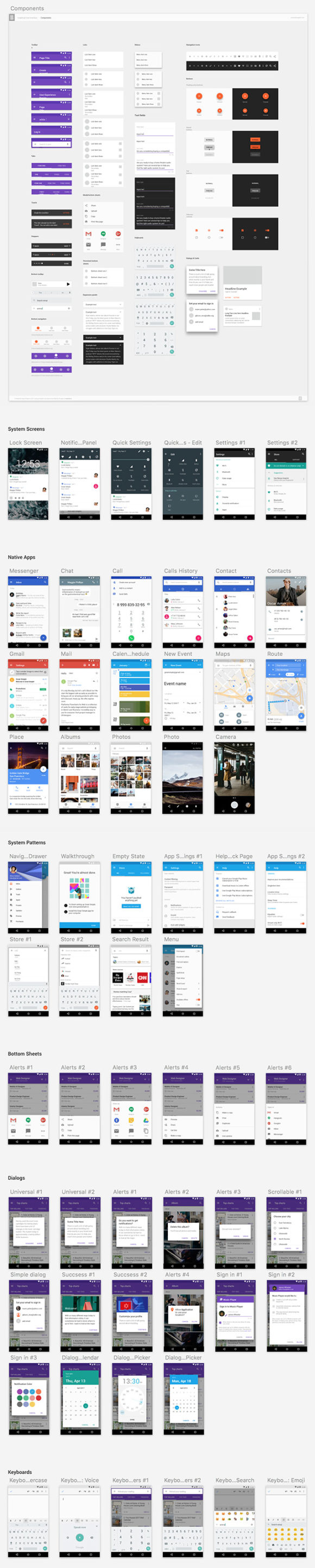 Android Nougat free UI kit - Full preview